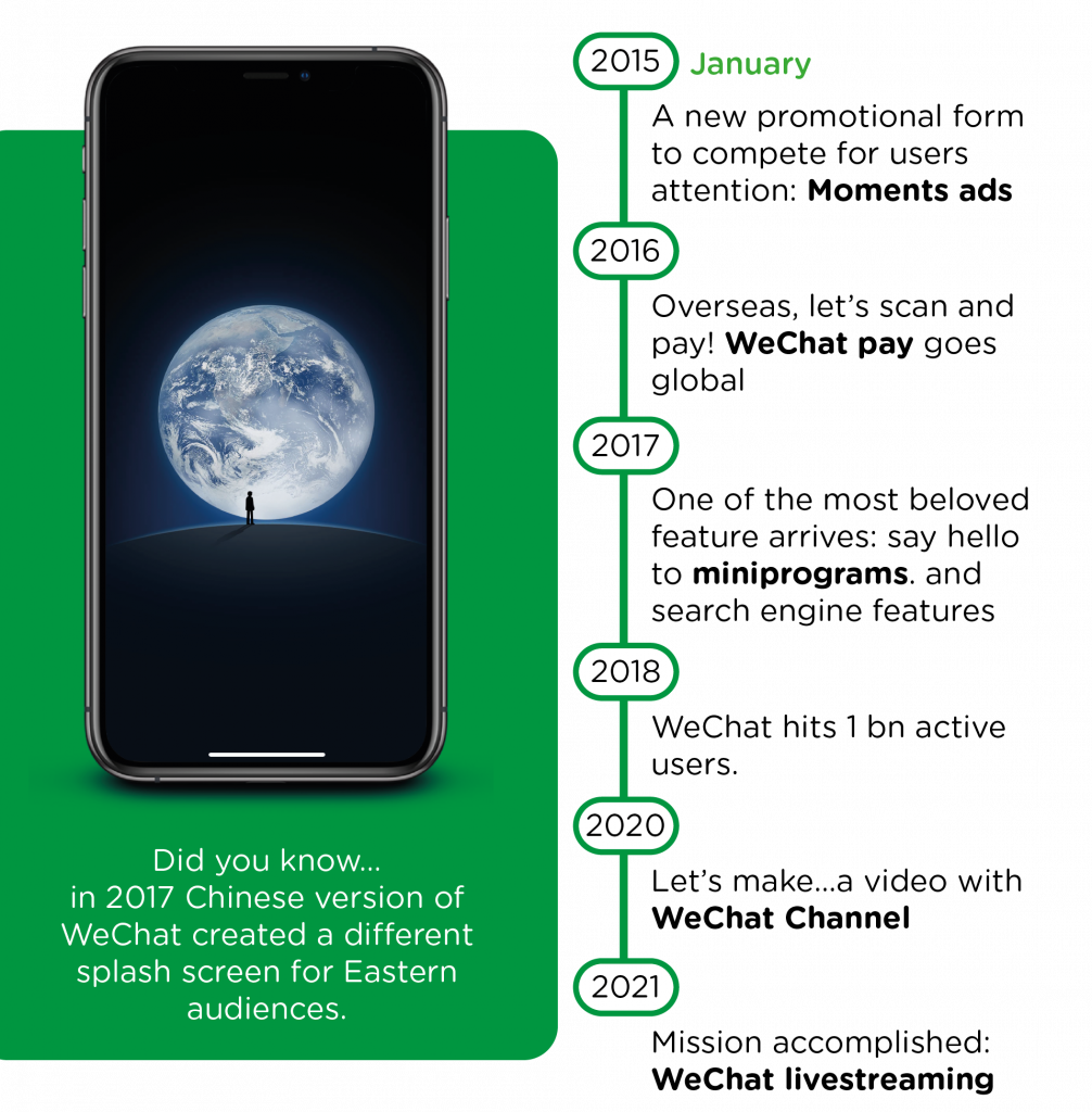 WeChat history part 1 from 2015 til 2021